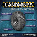 "LANDMINES - 1.9"" PERFORMANCE SCALER TIRE"