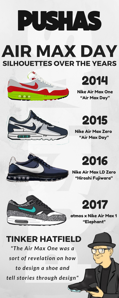 air-max-day-over-the-years