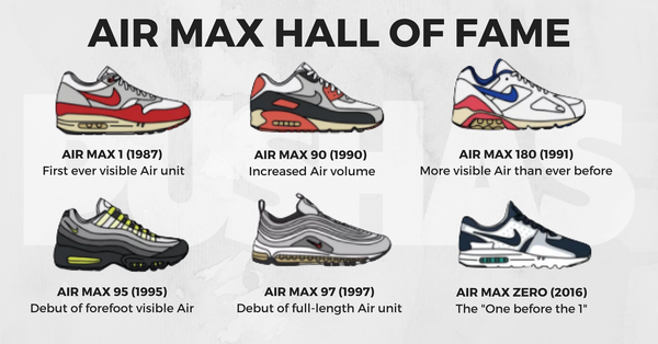 air-max-hall-of-fame