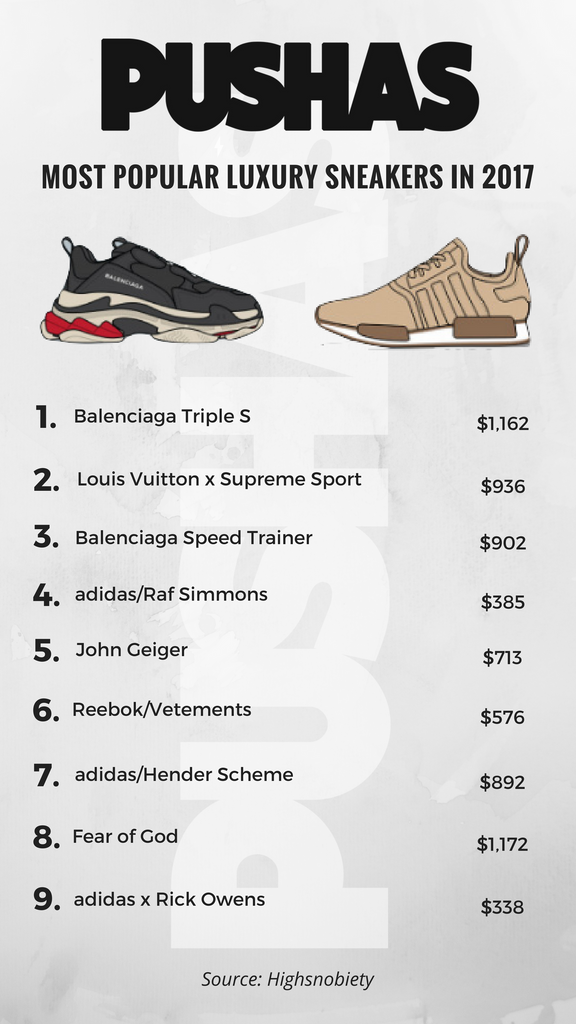 infograph-luxurysneakers-2017