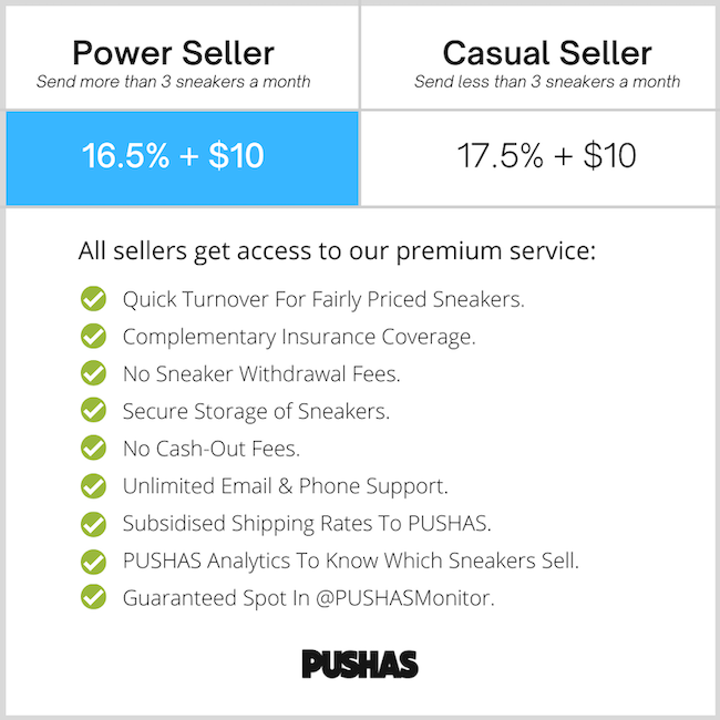 PUSHAS-Seller-Fees