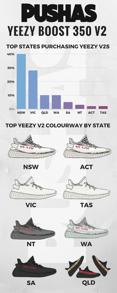 pretty nice 0cc15 f5209 The End Of The Yeezy 350 V2? – PUSHAS
