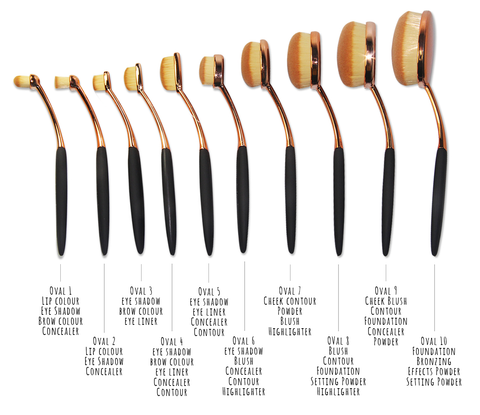 Oval Brush Uses