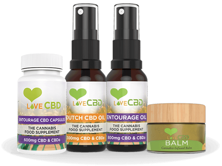Which CBD Oil really works.