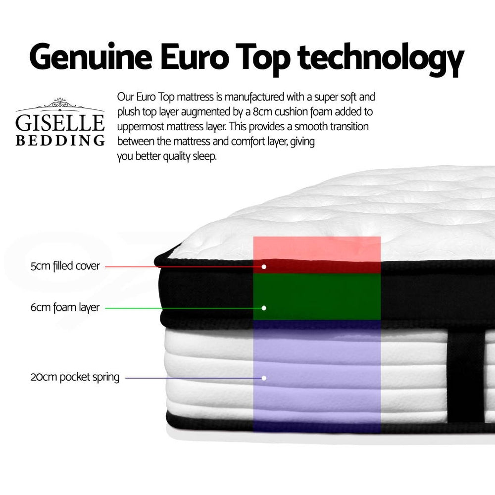 Giselle Bedding Euro Top Mattress - Double-Furniture, Mattresses-NextFurniture