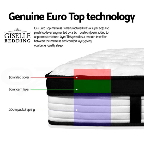 Giselle Euro Top 31Cm Thick Foam Mattress - Double - Furniture Mattresses
