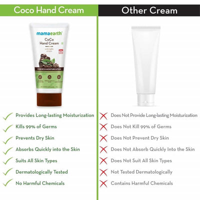 Mamaearth CoCo Hand Cream For Rich Moisturization