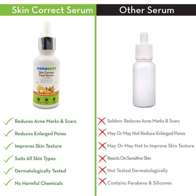 Mamaearth Skin Correct Face Serum For Acne Marks & Scars