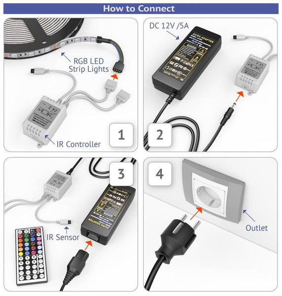 LED Strip Lights kit with Wireless Remote Controller - gadget - 99fab.com