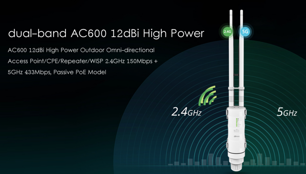 Wavlink Outdoor Waterproof WIFI Router High Power Repeater 2 Antennas AC600 Network Extender 2.4G/5G