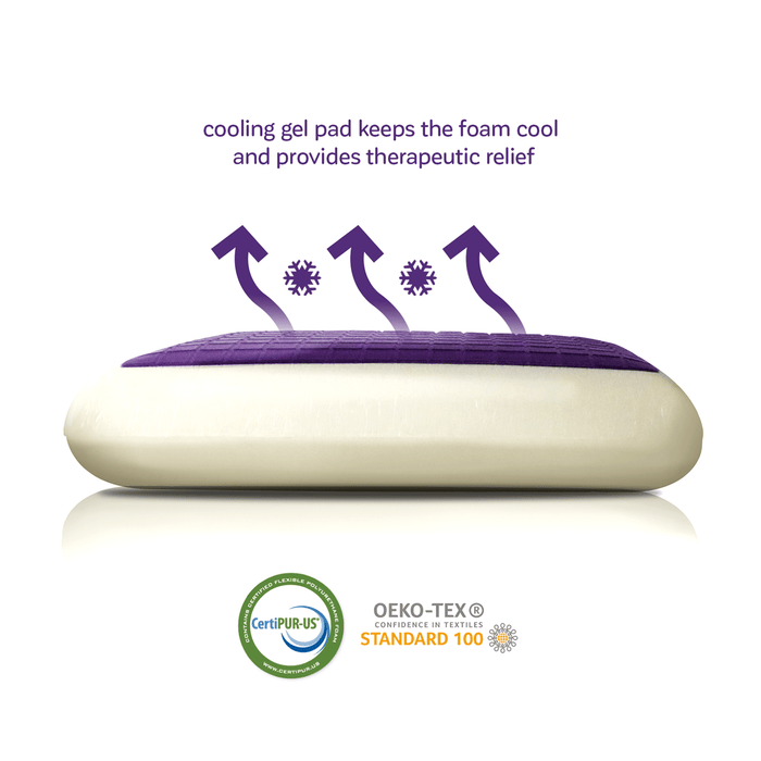 Premium Cooling Gel Pad for the Perfect Pillow