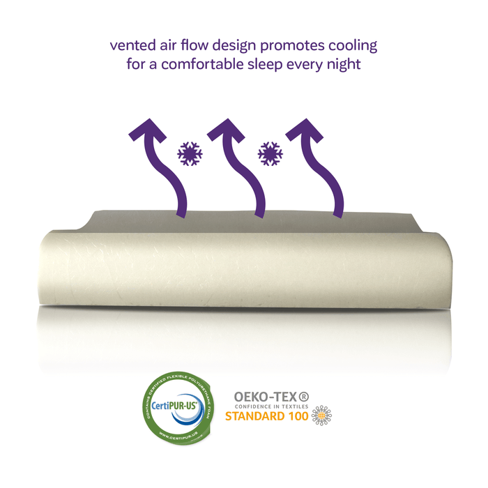 The Memory Foam Pillow with Erganomic Contouring Premium Cooling Foam allows for breathable technology
