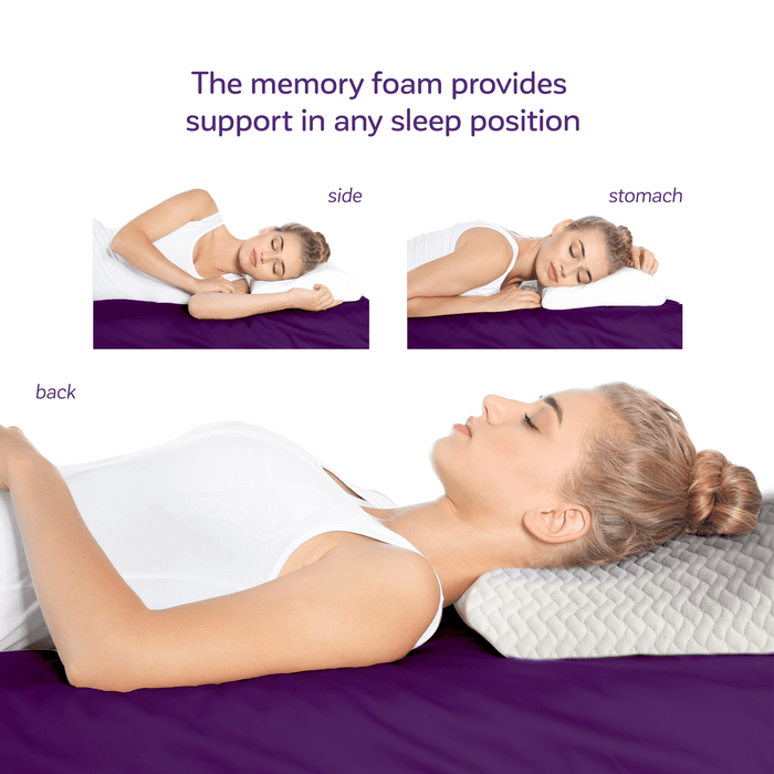 How to properly use the Memory Foam Pillow with Ergonomic Contouring Cooling Gel Pad