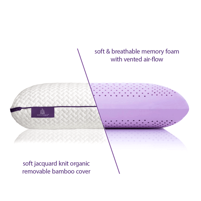 Whats inside the Memory Foam Pillow with Soft Breathable Jacquard Knit Organic Bamboo Cover