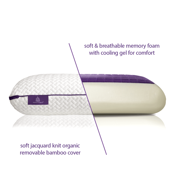 Whats inside the Memory Foam Pillow with Premium Cooling Gel Pad