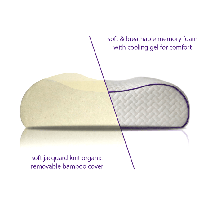 The inside and Outside of the Memory Foam Pillow with Erganomic Contouring Premium Cooling Foam