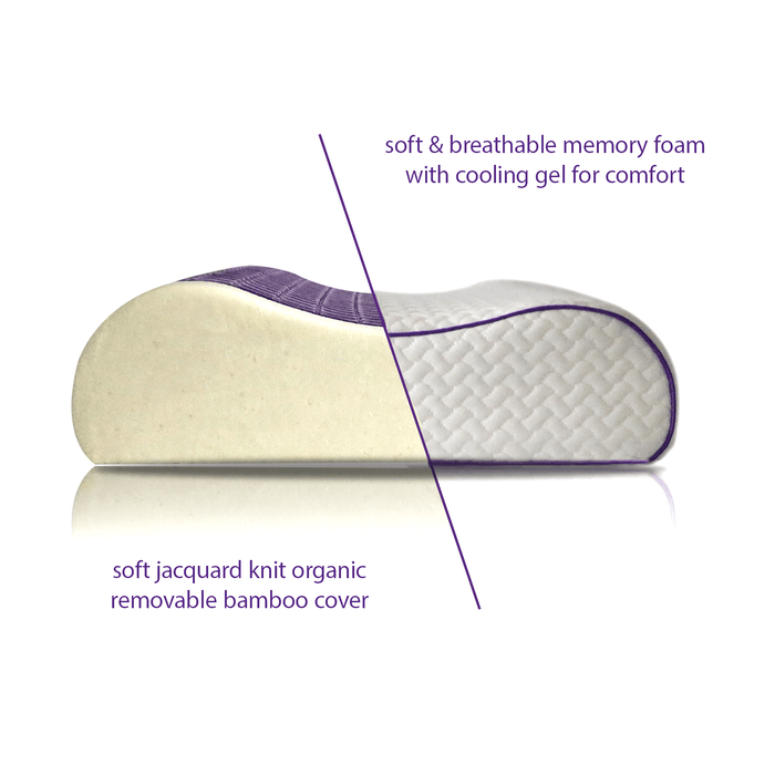 Memory Foam Pillow with Ergonomic Contouring Cooling Gel Pad, both Inside and Outside POV