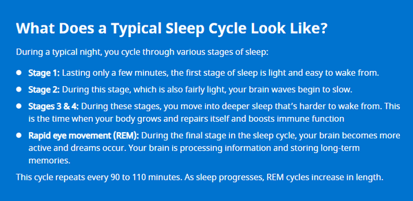 explanation of sleep cycles by Hopkins Medicine