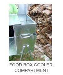 Stove Food Box