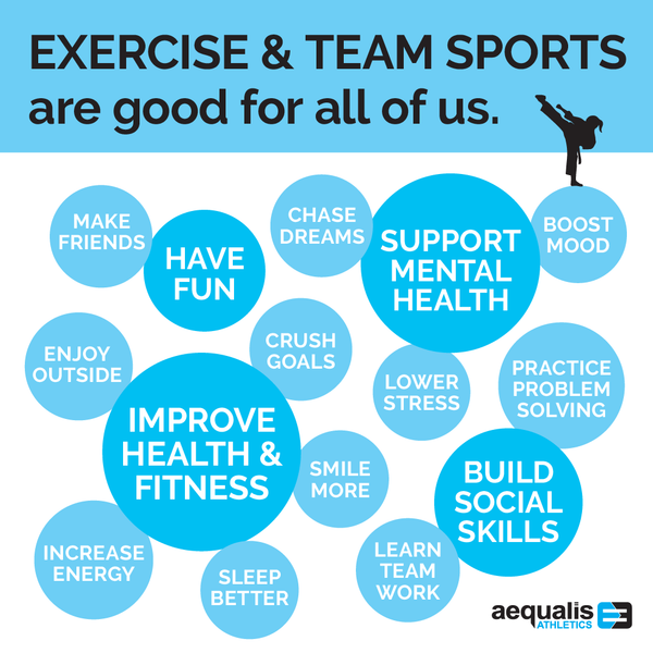 Exercise and team sports are good for all of us.