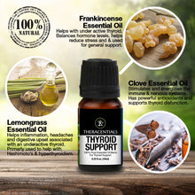 Theracentials Essential Oil Blend for Thyroid Support 15ml