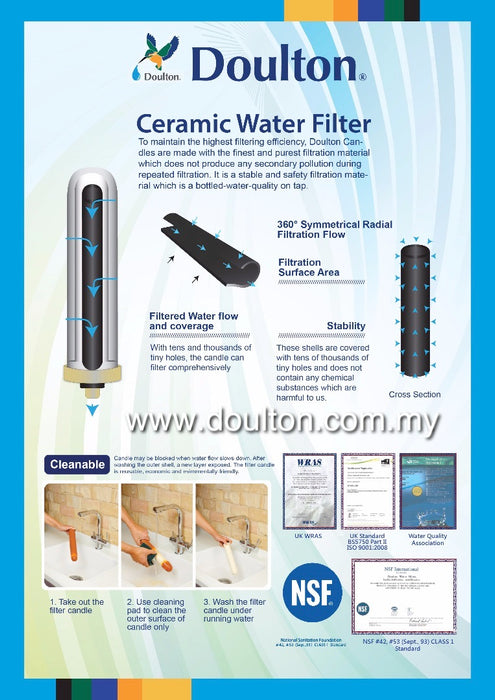 Doulton QT 2X Ecofast BTU 2505 Si + FRC Fluoride Reduction Filter, Natural, Healthy, Finest Great Tasting Drinking Water System [Under Counter]