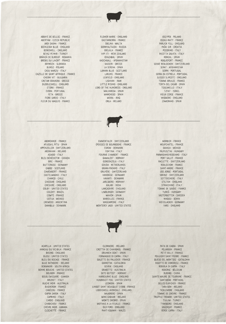 Tea Towel | Cheese List
