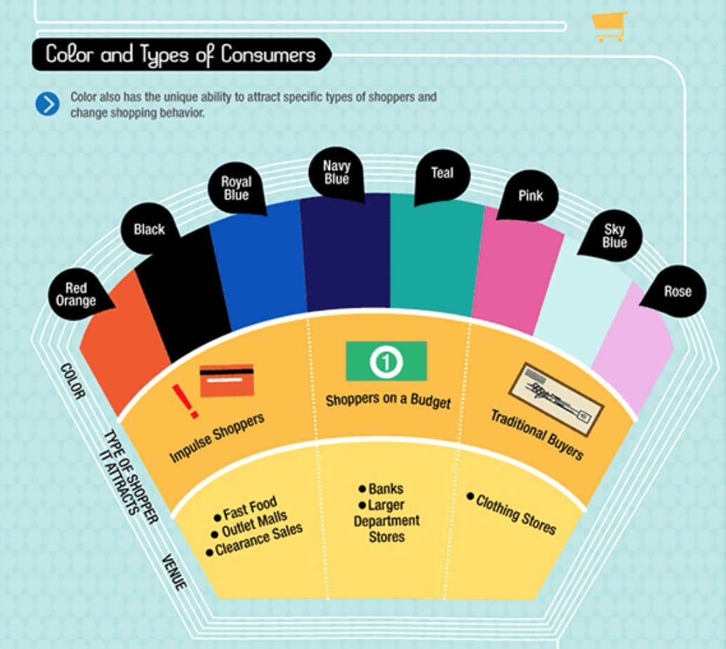 color-psychology-website-background-ecommerce