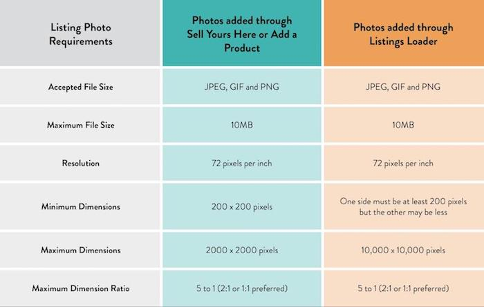 Image Requirements for Amazon: How to Optimize Your Product Photos