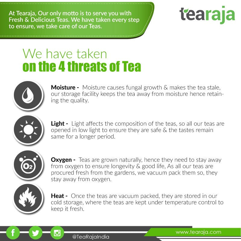 Tearaja Best Measures to serve best Indian tea leaves online