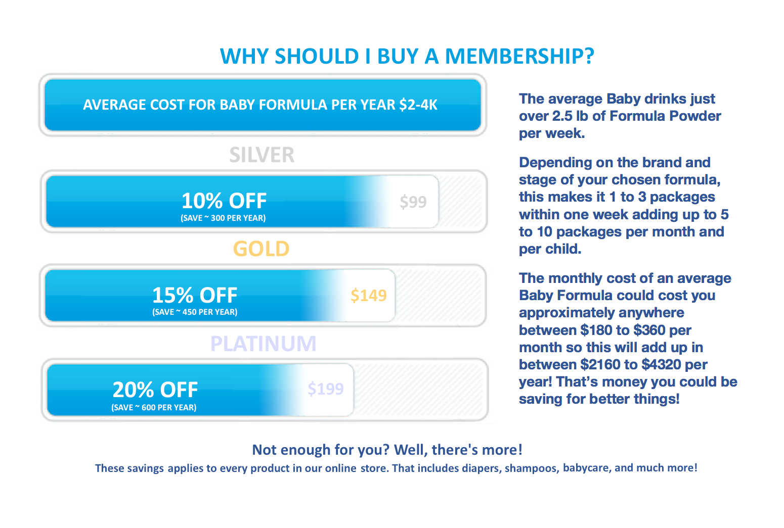 WHY BECOME A MEMBER - Baby Wholesale CLUB