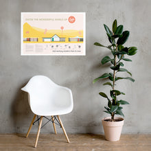 Load image into Gallery viewer, Eichler Homes Poster