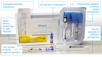 The Mitosol® Kit