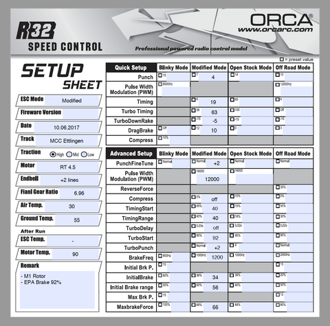 ETS 2017 Modified Setup for ORCA R32 Electronic Speed Control