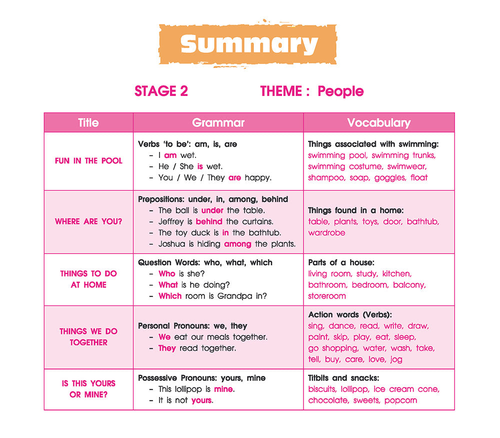 Interactive Reading Programme (Stage 2)