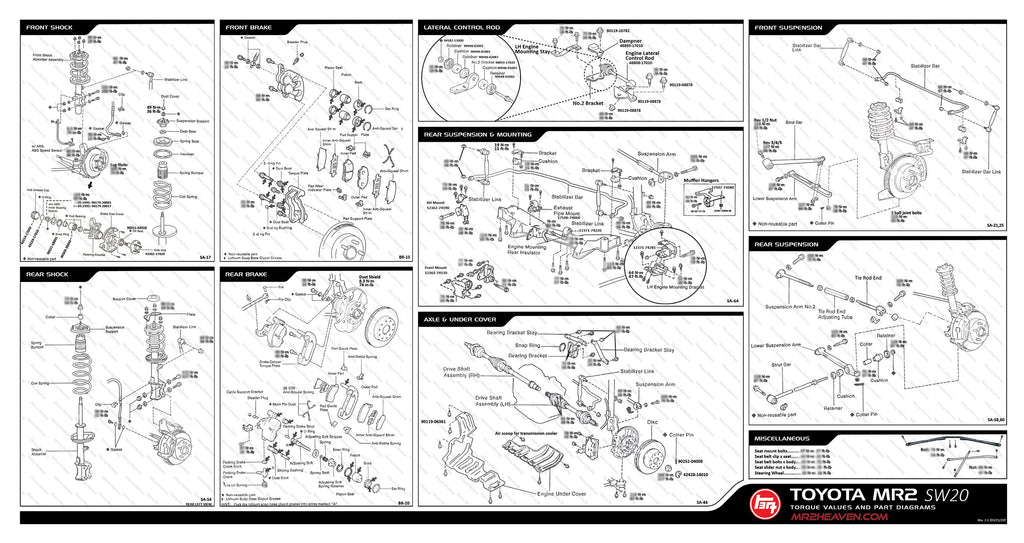 MR2 SW20 Torque Values Quick Reference Chart - Chassis