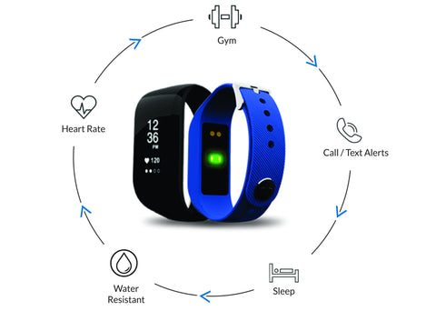 5 reasons why you should be using the Actofit fitness tracker