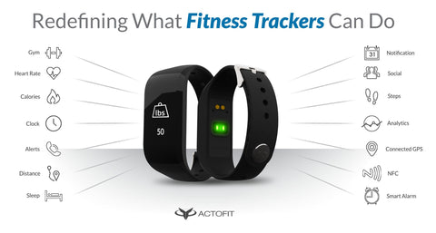 Why Actofit is a true fitness tracker?