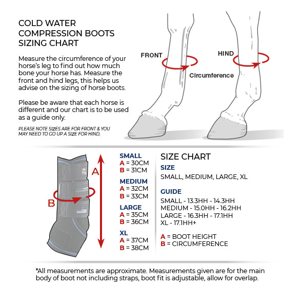 Premier Equine Cold Water Compression Boots Sizing Chart