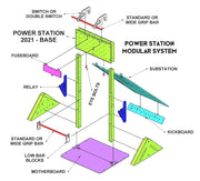 CUSTOM BUILD POWER STATION and SUBSTATION Including VAT and SHIPPING UK / EU