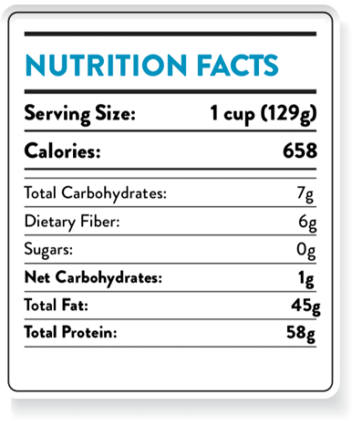 real nutrition label for low carb dog food