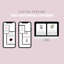Gift an Experience - Custom Perfume Oil (15mL) Gift Certificate