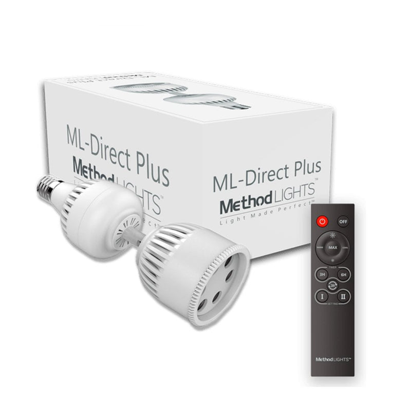 ML-Direct PLUS