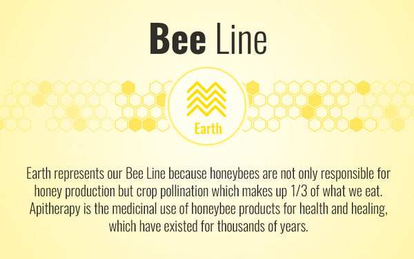 Bee Line Products