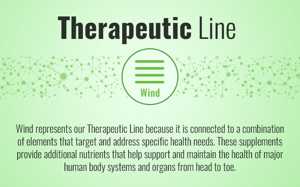 Therapeutic Line Products