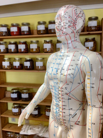 According to a National Health Interview Survey - Acupuncture