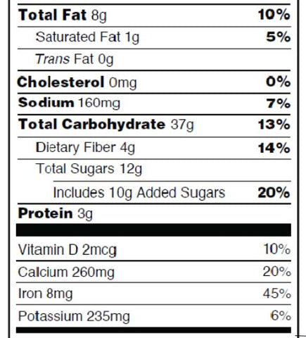 The nutrient section of the nutrition label has 14 foods and vitamins listed. Total fats at 8 grams. Indented beneath total fats is saturated fats at 1 gram and trans fats at 0 grams. Next is cholesterol at zero milligrams. Below cholesterol is sodium at 150 milligrams. Next is total carbohydrates at 37 grams. Indented beneath total carbohydrates is dietary fibers at 4 grams, total sugars at 12 grams, and indented under totals sugars is includes 10 grams of added sugars. Next is protein at 3 grams. The last four are strictly vitamins and minerals. They are separated from the previous foods by a thick black line. The first vitamin is Vitamin D at 2 micro-grams. Next is calcium at 260 milligrams. The third is iron at 8 milligrams. The last is potassium at 235 milligrams.