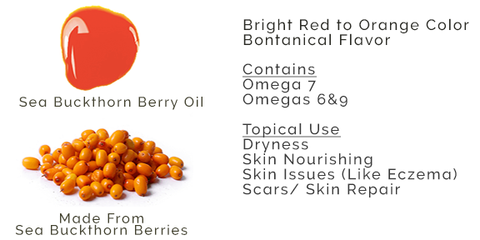 How to Take Sea Buckthorn Oil