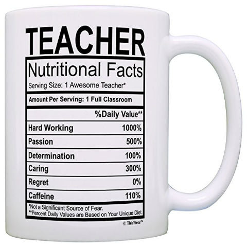 Teacher Nutritional facts