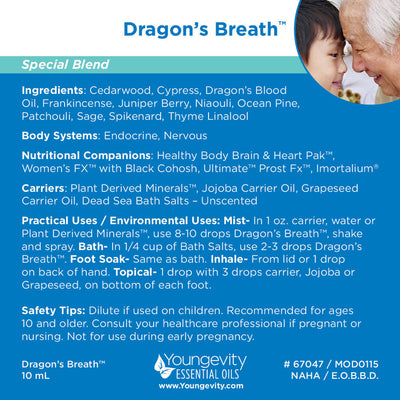 Dragon's Breath Essential Oil Blend – 10ml